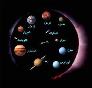 صورة صور المجموعة الشمسية , صور مميزة للمجموعة الشمسية