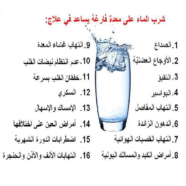 صورة فوائد شرب الماء , تعرف على فؤائد شرب المياه