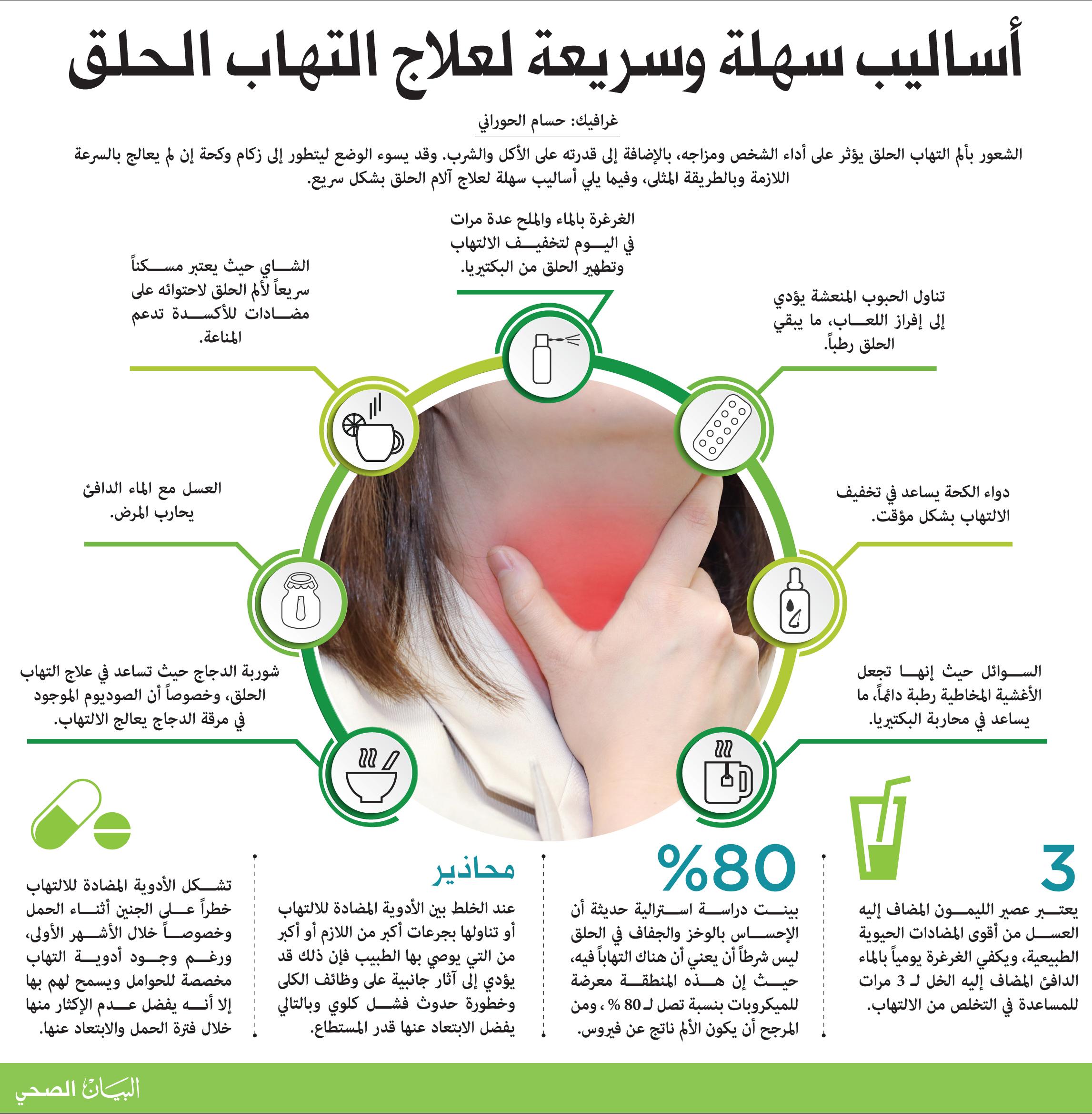 صورة علاج التهاب الحلق , طرق علاج التهاب الحلق