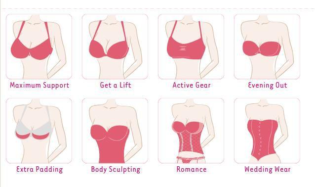 بالصور انواع ثدي المراة بالصور , اشكال صدور النساء المختلفه 101 2