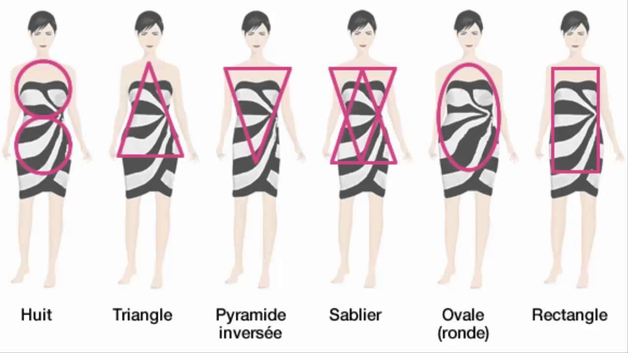 بالصور انواع ثدي المراة بالصور , اشكال صدور النساء المختلفه 101 5