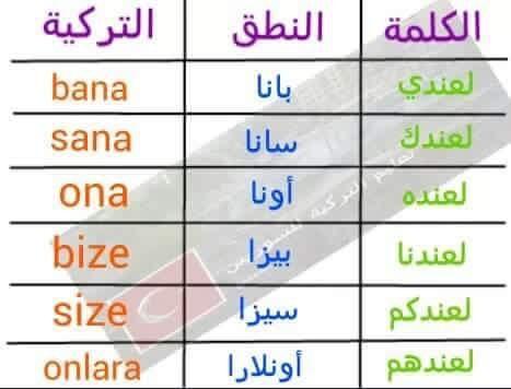صورة تعلم تركي , تعليم اللغه التركيه