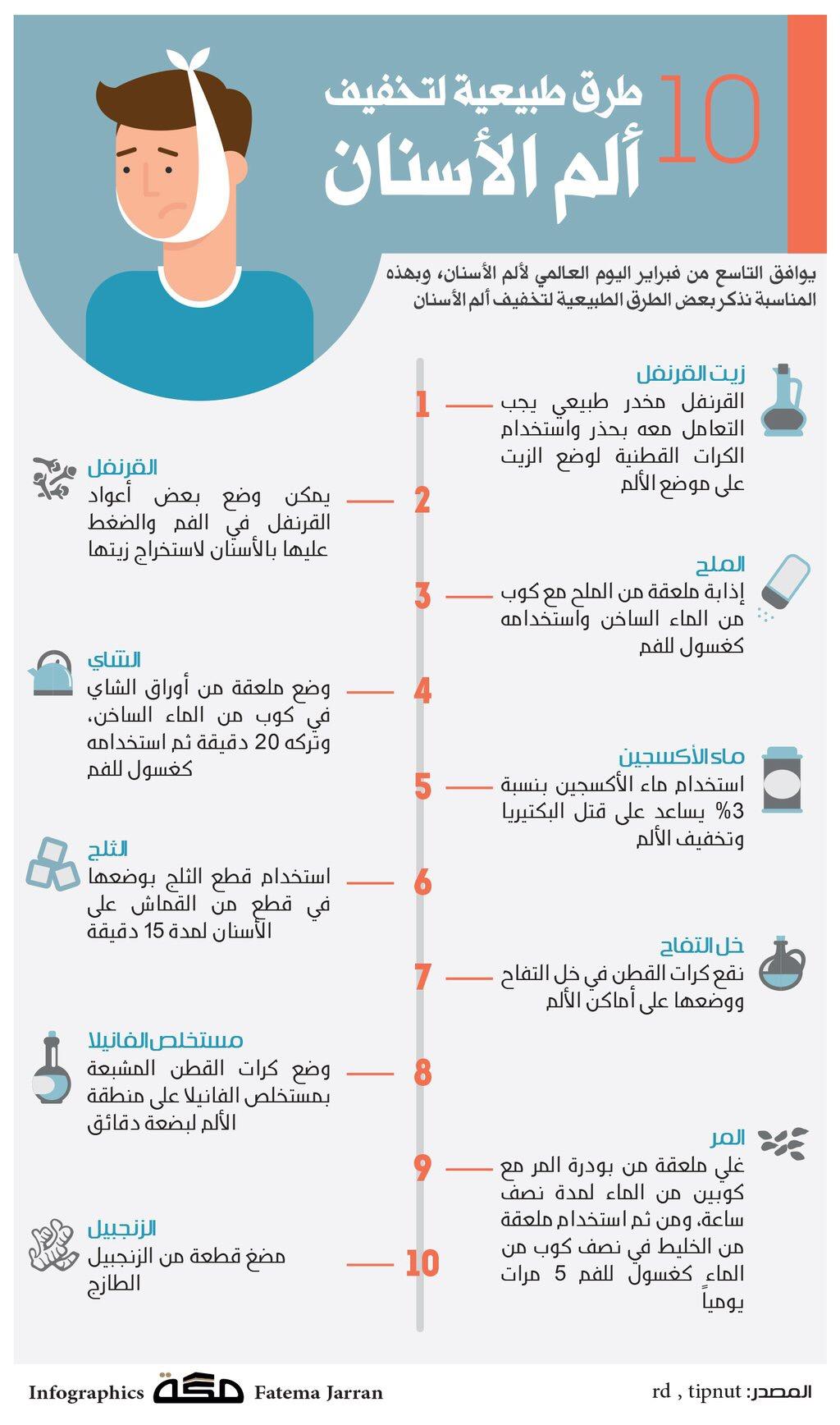 صورة علاج وجع الاسنان , طرق لعلاج الم الاسنان
