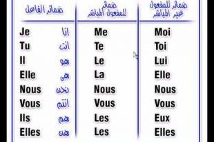 صورة تعلم اللغة الفرنسية , اساسيات اللغه الفرنسيه