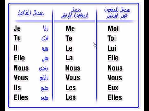 صوره تعلم اللغة الفرنسية , اساسيات اللغه الفرنسيه