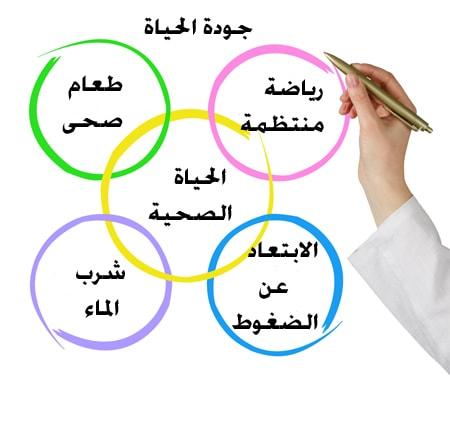 الشخصية بين الإيجابية والسلبية pdf