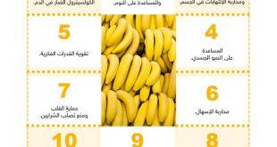 صوره فوائد الموز , فوائد الموز المذهله للجسم