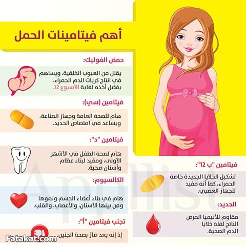 صور تغذية الحامل في الشهر الاول , انواع الغذاء للحامل في الشهر الاول