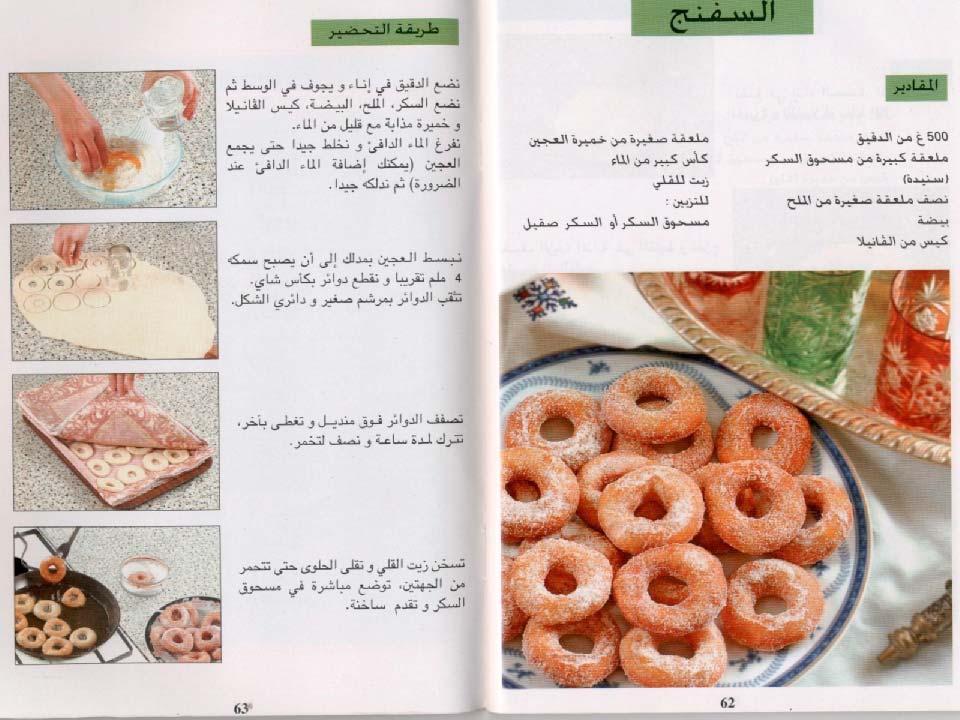 بالصور وصفات حلويات بالصور , اجمل الحلويات واشهر بلاد فى صنع الحلويات 274 9