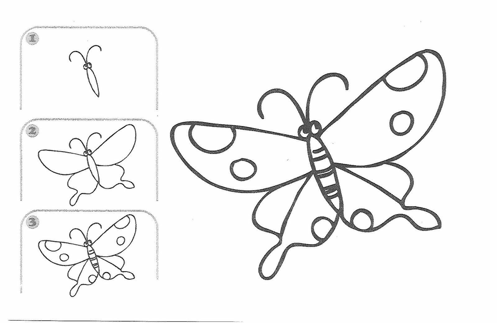 بالصور كيف تتعلم الرسم , موهبة الرسم وكيفية التعلم 369 2