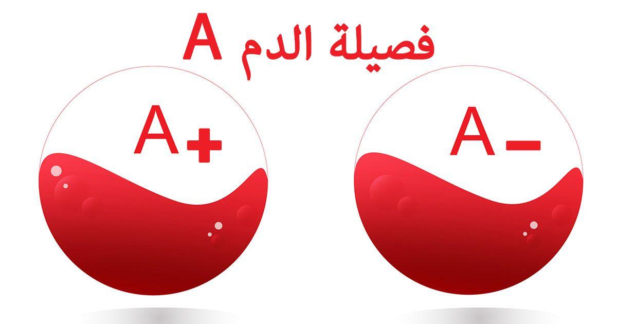 بالصور رجيم فصيلة الدم , اسهل انواع الرجيم عند معرفه فصيلة الدم 422 1