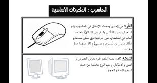 صورة مكونات الحاسوب , جهاز الحاسب الالى ومكوناتة