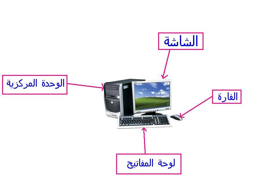 بالصور مكونات الحاسوب , جهاز الحاسب الالى ومكوناتة 428