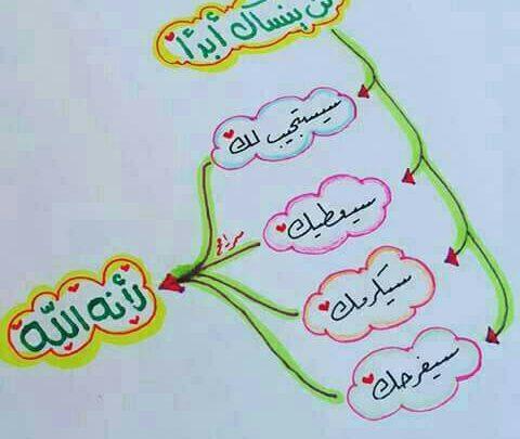 بالصور عبارات اسلاميه , كلمات دينية مؤثرة جدا 760 8