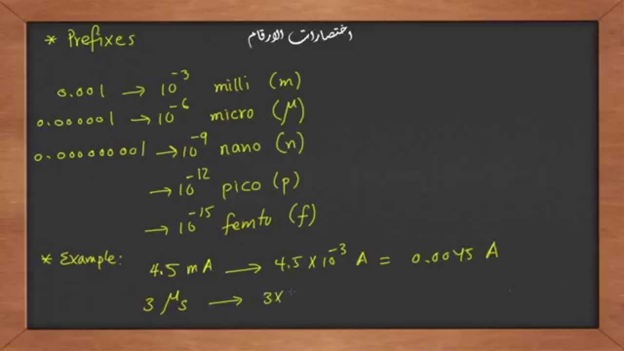صورة تعليم الفرانكو بطريقة سهلة , كيف تتعلم الفرانكو بطريقة سهلة جدا
