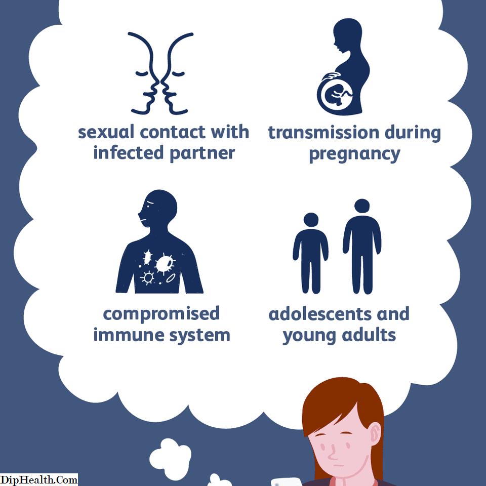 صور اسباب مرض السيلان , تعرف على ما ياتي بمرض السيلان